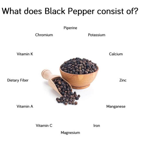 What does Black Pepper Consist of?